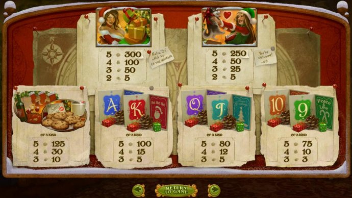 Slot game symbols paytable - high value symbols include a busty Santa helper bearing gifts and a Santa helper holding a puppy. by No Deposit Casino Guide