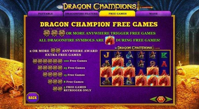 Dragon Champions by No Deposit Casino Guide