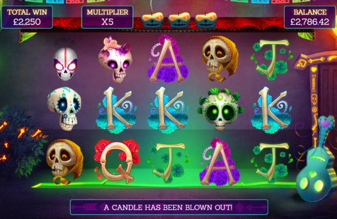 No Deposit Casino Guide - Bonus play ends when all of the candles are blown out