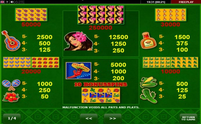 Red Chilli by No Deposit Casino Guide