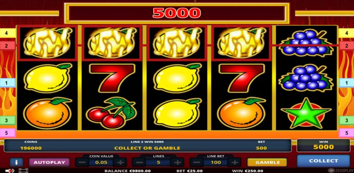 No Deposit Casino Guide image of Red Seven