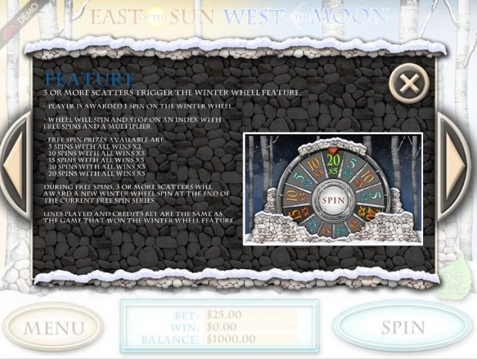 East of the Sun West of the Moon by No Deposit Casino Guide
