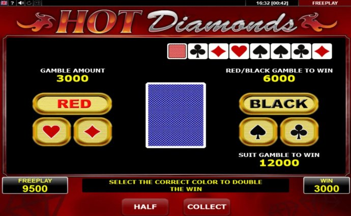 Images of Hot Diamonds