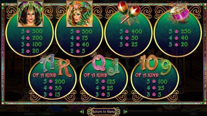 No Deposit Casino Guide image of Samba Sunset