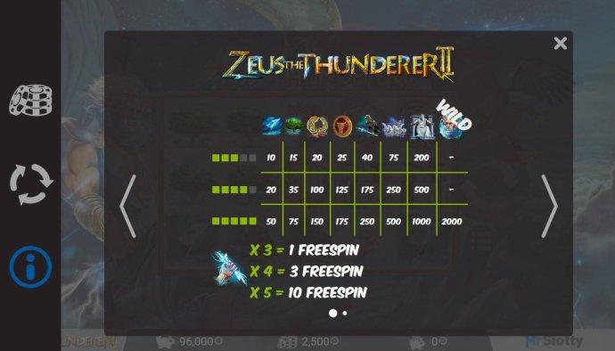 Zeus the Thunderer II screenshot