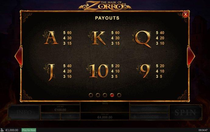 No Deposit Casino Guide image of The Mask of Zorro