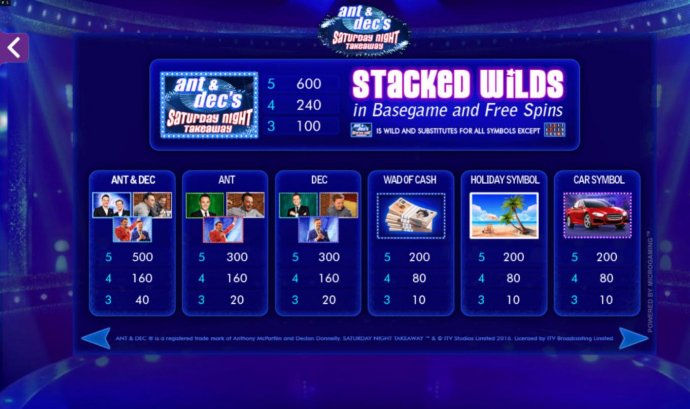 High value slot game symbols paytable. by No Deposit Casino Guide