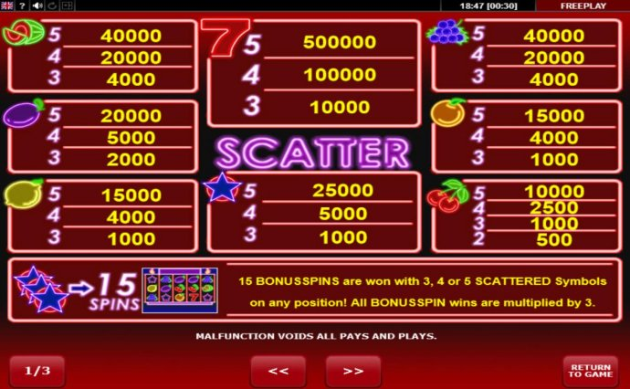 Hot Neon by No Deposit Casino Guide