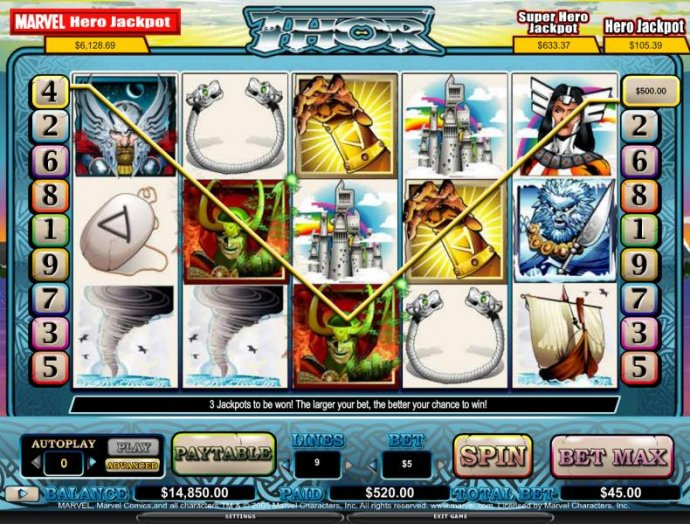 Thor by No Deposit Casino Guide