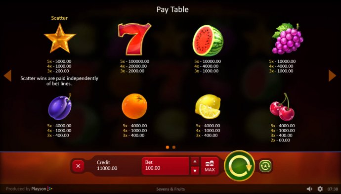 Sevens & Fruits by No Deposit Casino Guide