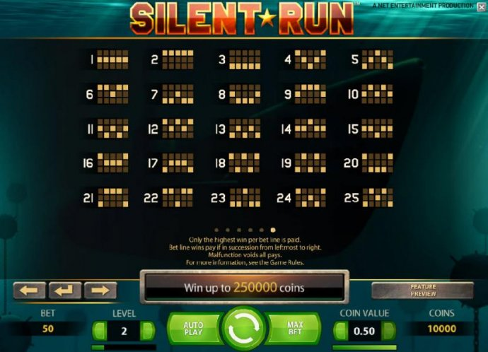 No Deposit Casino Guide image of Silent Run