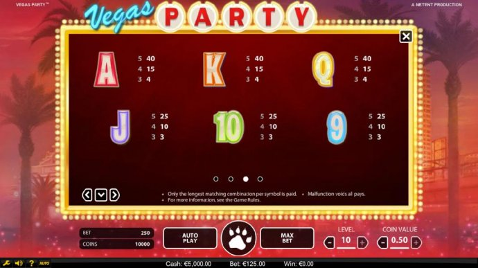 No Deposit Casino Guide image of Vegas Party