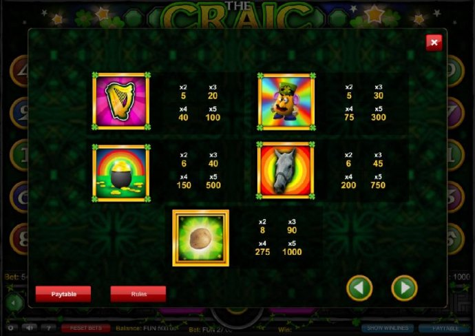 The Craic screenshot