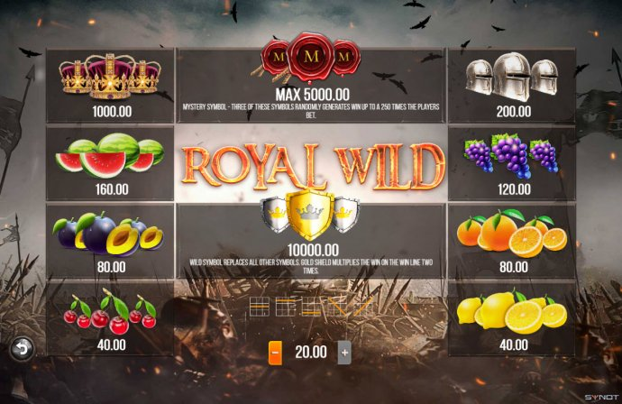 Royal Wild by No Deposit Casino Guide