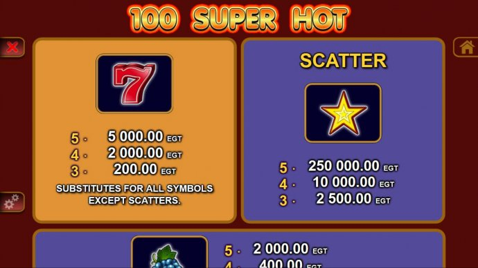No Deposit Casino Guide - Wild and Scatter Symbols Rules and Pays