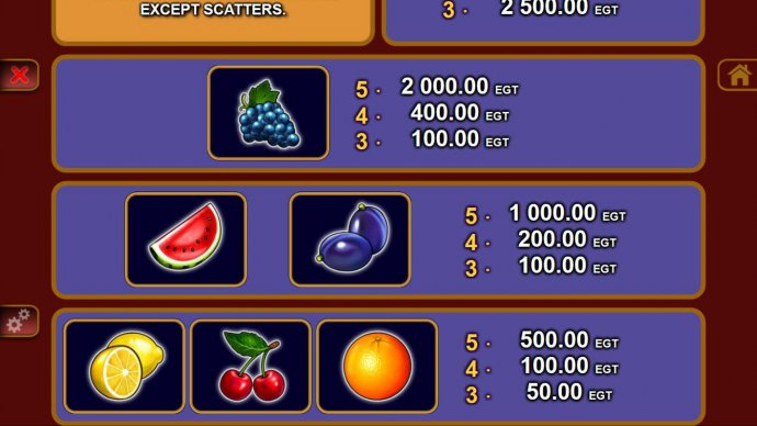 No Deposit Casino Guide image of 100 Super Hot