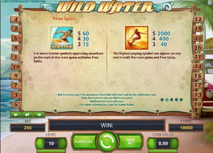 No Deposit Casino Guide image of Wild Water