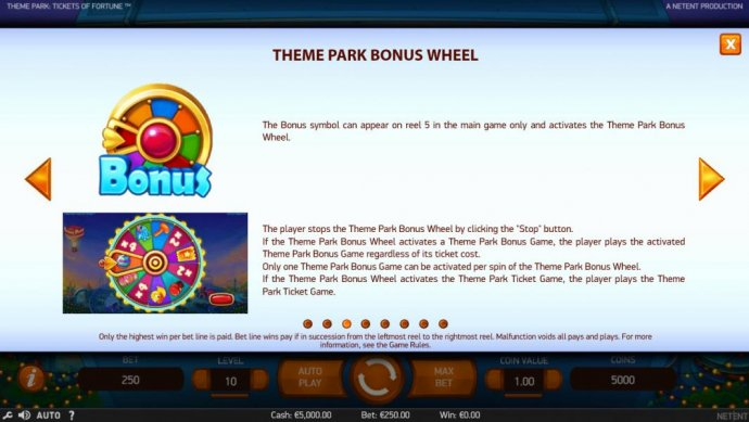 No Deposit Casino Guide image of Theme Park Tickets of Fortune