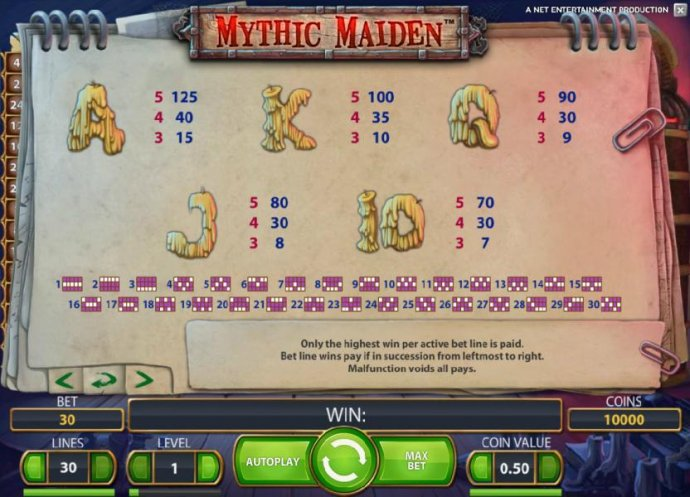 slot game symbols paytable continued and payline diagrams by No Deposit Casino Guide