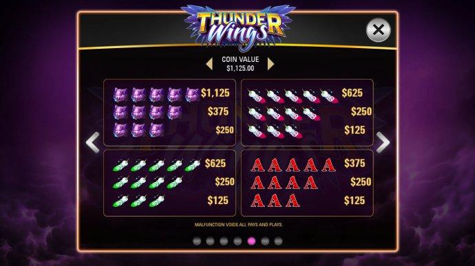 Medium Value Symbols - No Deposit Casino Guide