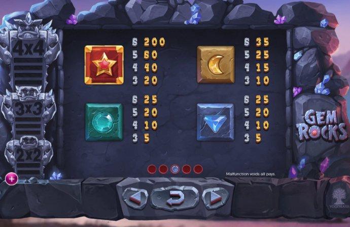 High Value Symbols by No Deposit Casino Guide