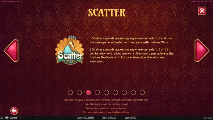 Scatter Symbol Rules by No Deposit Casino Guide