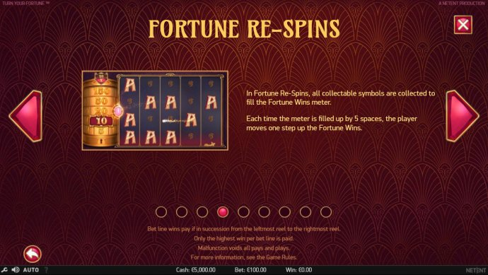 Images of Turn Your Fortune