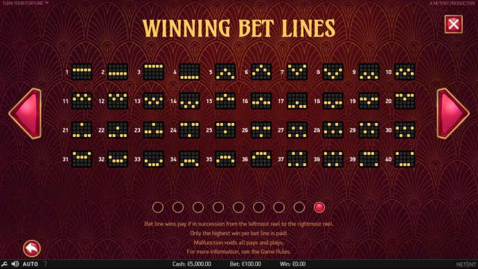 Paylines 1-40 by No Deposit Casino Guide