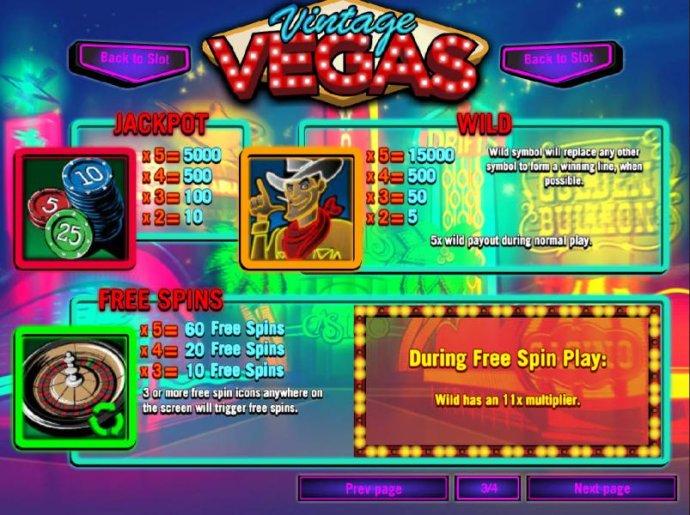 No Deposit Casino Guide image of Vintage Vegas