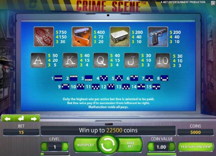 Crime Scene by No Deposit Casino Guide