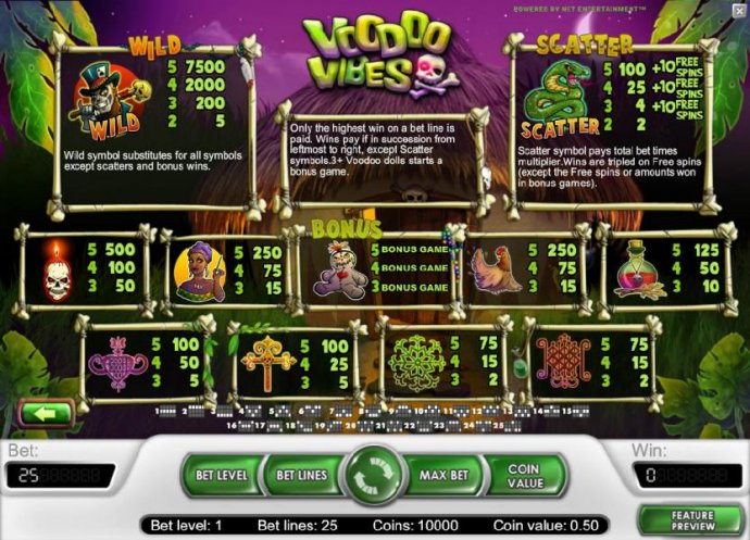 No Deposit Casino Guide - wild, scatter, bonus and slot game symbols paytable with rules