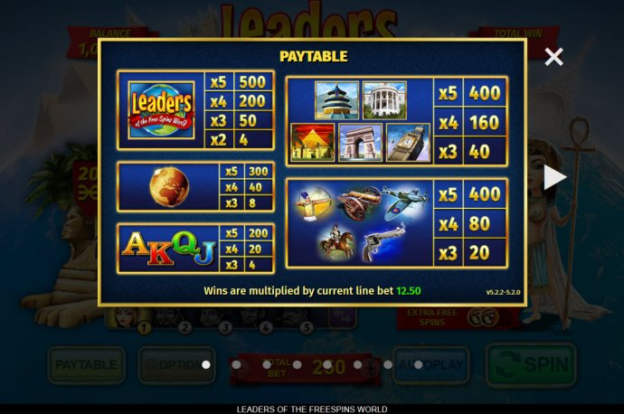 No Deposit Casino Guide image of Leaders of the Free Spins World