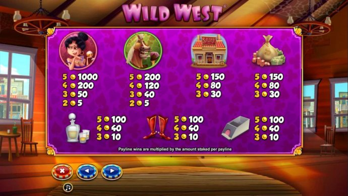 Slot game symbols paytable - No Deposit Casino Guide