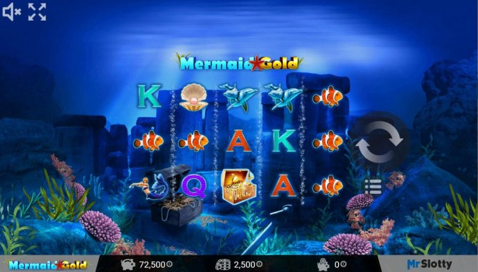 Mermaid Gold by No Deposit Casino Guide