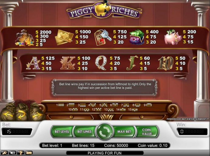 payout table by No Deposit Casino Guide