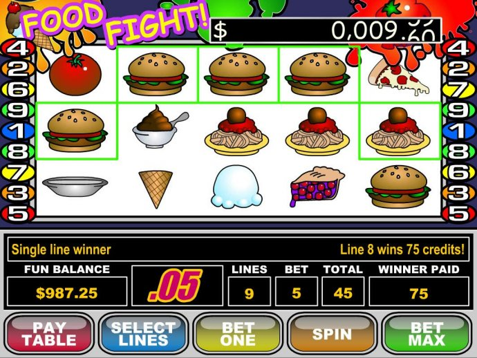 Food Fight by No Deposit Casino Guide
