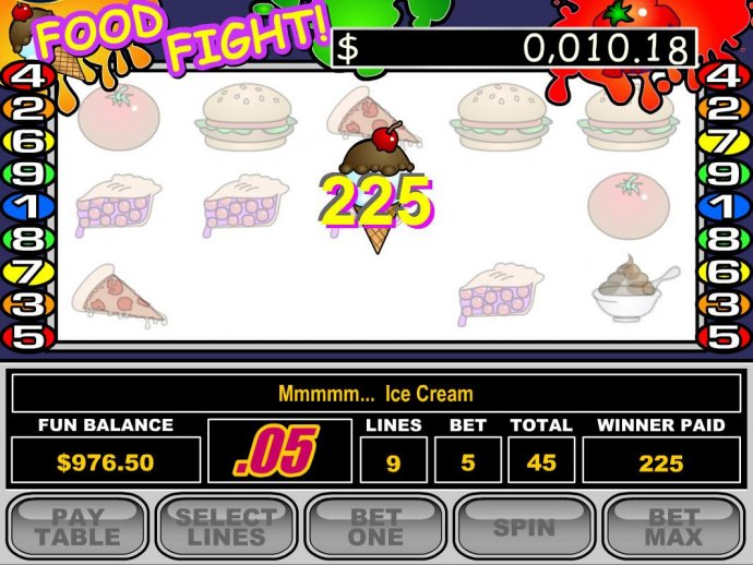 No Deposit Casino Guide image of Food Fight