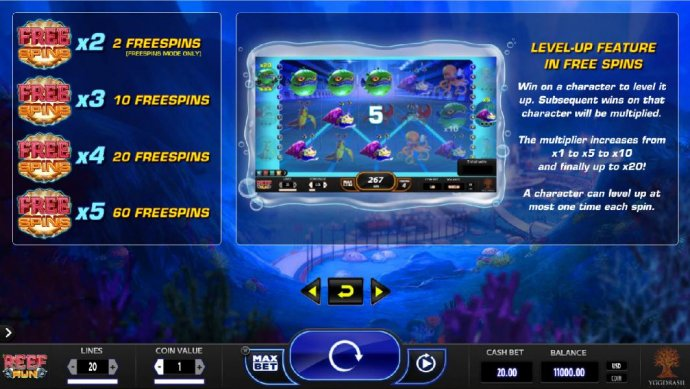 No Deposit Casino Guide image of Reef Run