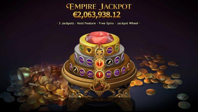 No Deposit Casino Guide image of Empire Fortune
