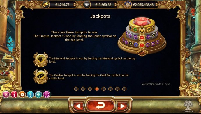 There are three jackpots to win. The Empire Jackpot is won by landing the joker symbol on the top level. by No Deposit Casino Guide