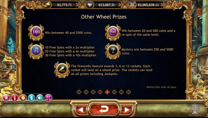 No Deposit Casino Guide - Other Wheel Prizes.