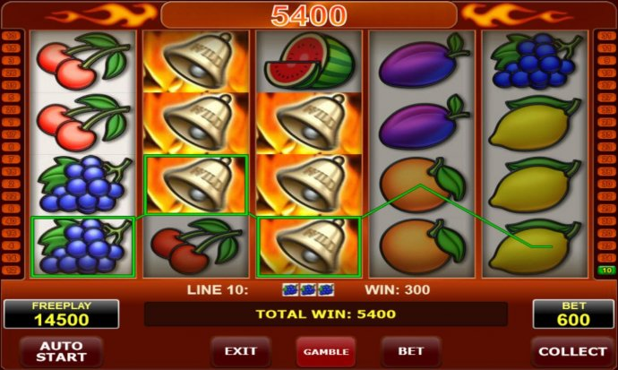 No Deposit Casino Guide - Wild symbols triggers multiple winning combinations