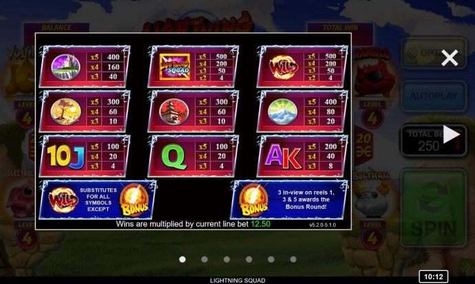Game Symbol Pays by No Deposit Casino Guide