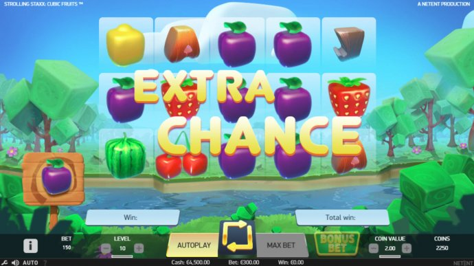 No Deposit Casino Guide image of Strolling Staxx Cubic Fruits