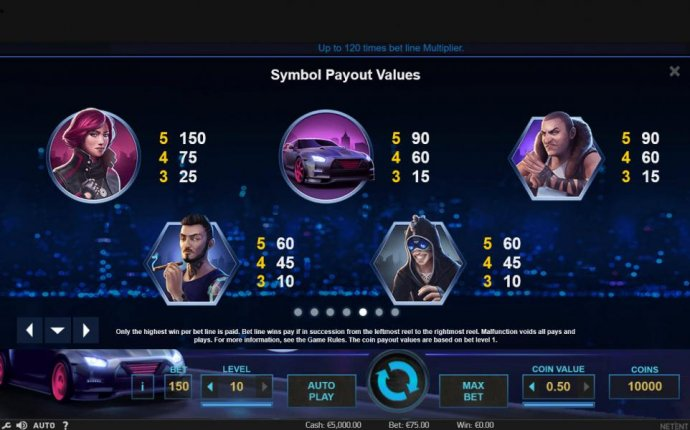 Drive Multiplier Mayhem by No Deposit Casino Guide