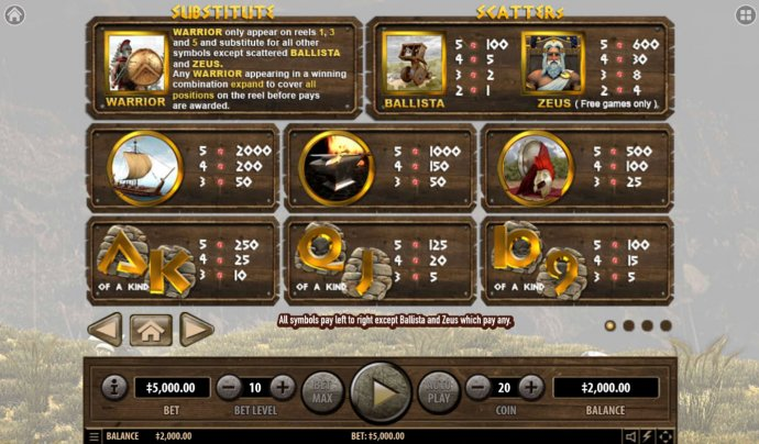 Sparta by No Deposit Casino Guide