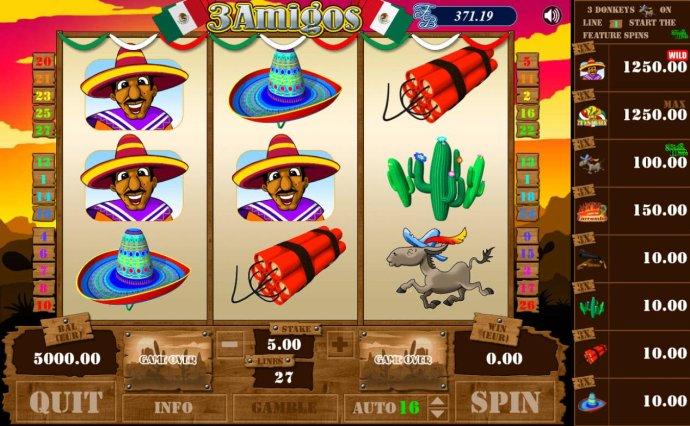 3 Amigos by No Deposit Casino Guide