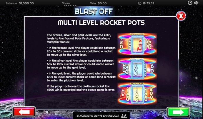 Blast Off by No Deposit Casino Guide