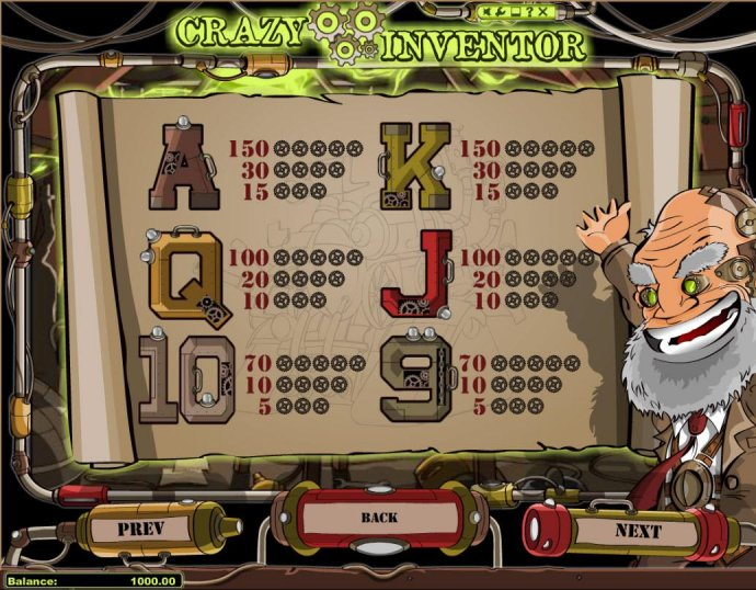 No Deposit Casino Guide - Low value game symbols paytable.