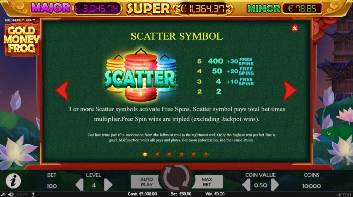 Scatter Symbol Rules - No Deposit Casino Guide